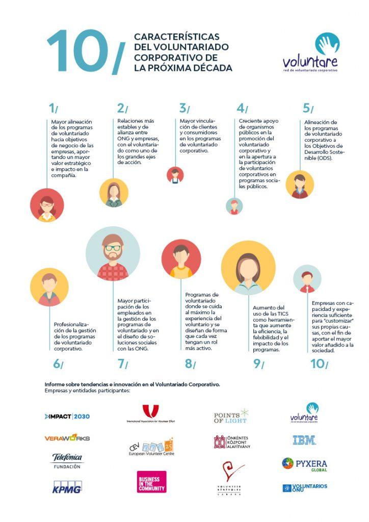 informe tendencias innovacion voluntariado corporativo voluntare