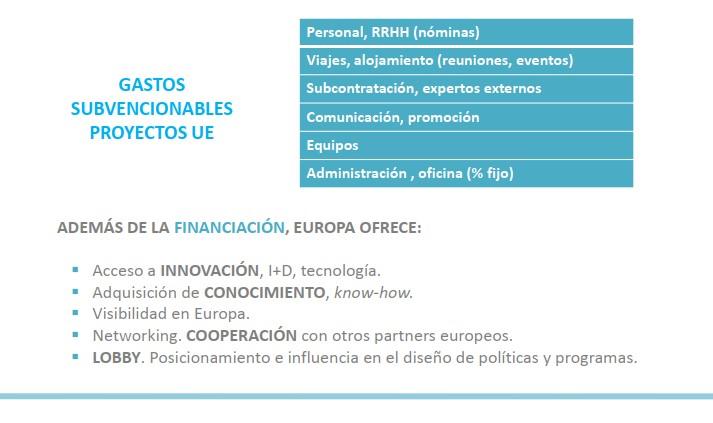 gastos subvencionables por fondos europeos