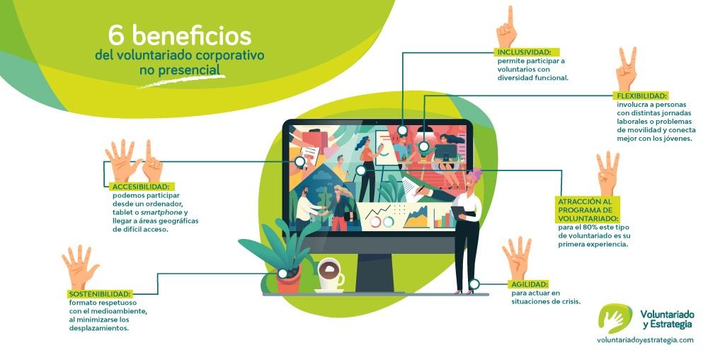 voluntariado virtual beneficios